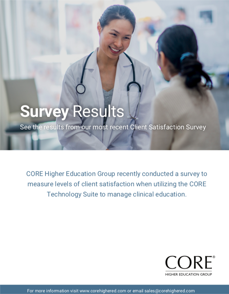 Client Survey Results - Physician Assistant